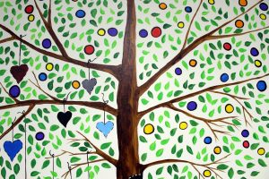 stheta tree of feelings wall art